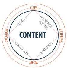 Take advantage of user generated content for marketing purposes.
